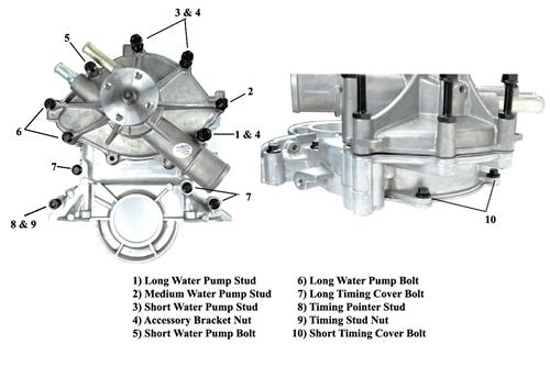 Schematics And Diagrams How To Replace Water Pump On Ford Mustang